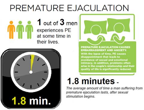PE infographic